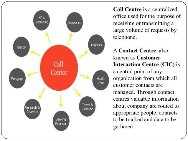Call center flow chart template 2