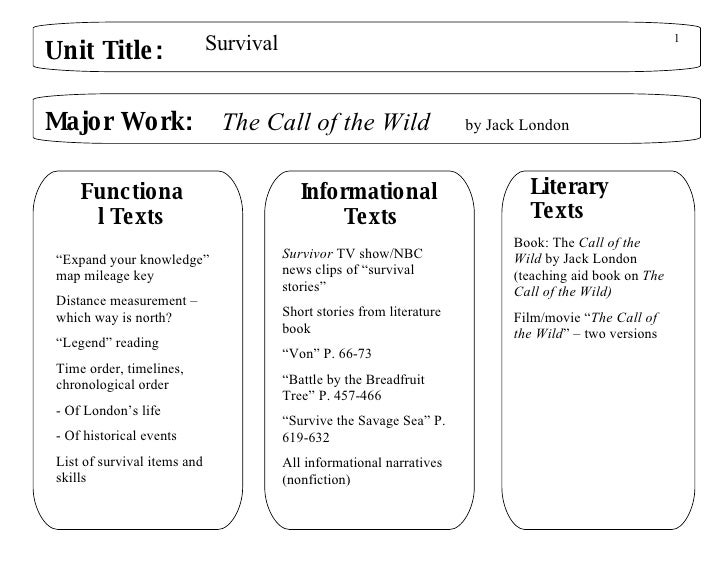"""Functional Texts Informational  Texts Survival The Call of the Wild   by Jack London <ul><li>"""" Expand your knowledge"""" map ..."""