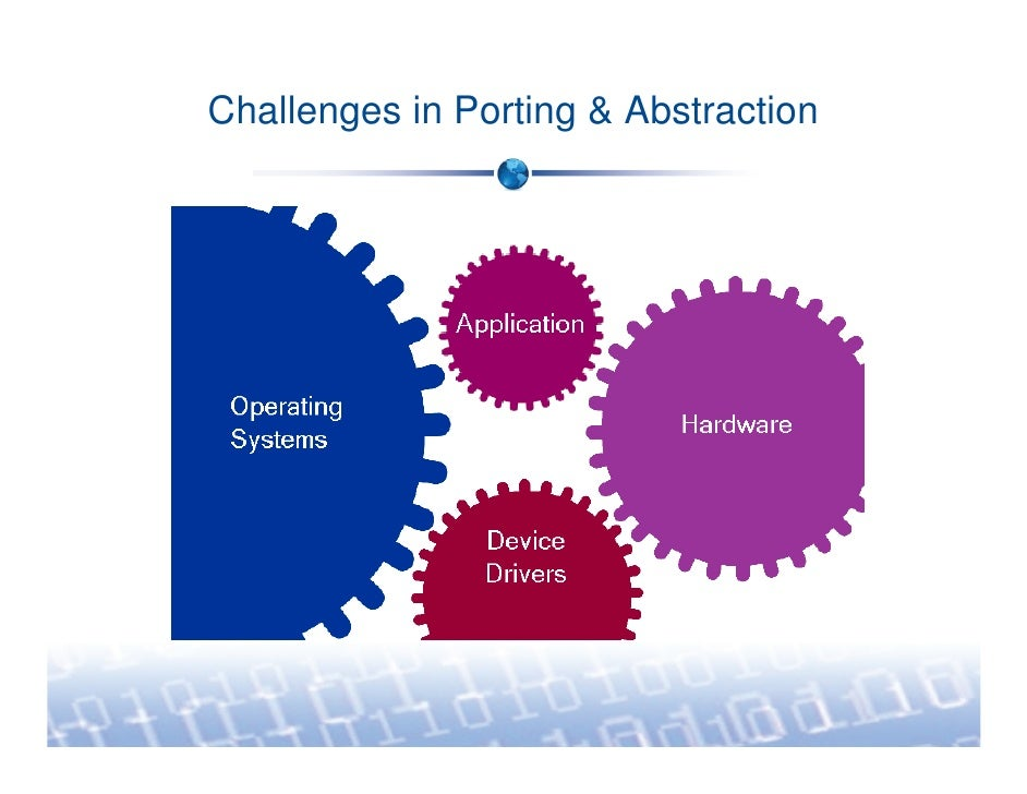 Embedded Solutions 2010 : Challenges In Porting  and Abstraction , by Mapusoft