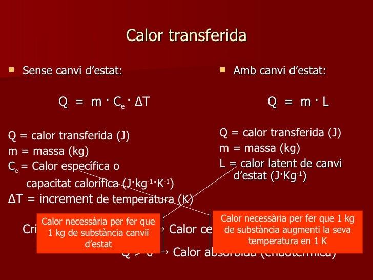 Transferència de calor - Lleis del Gasos - La matèria