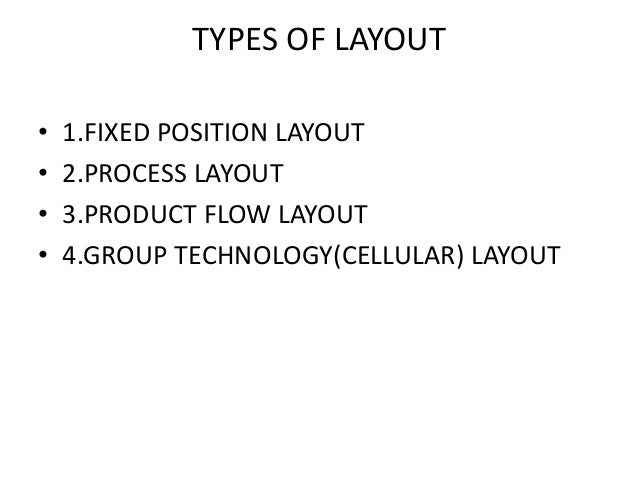 Layout Unit Position Position Layout – Product