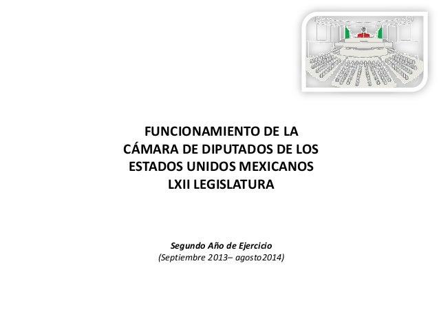 FUNCIONAMIENTO DE LA CÁMARA DE DIPUTADOS DE LOS ESTADOS UNIDOS MEXICANOS LXII LEGISLATURA  Segundo Año de Ejercicio (Septi...