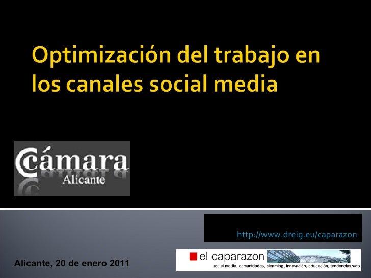Optimización de los canales en los Social Media