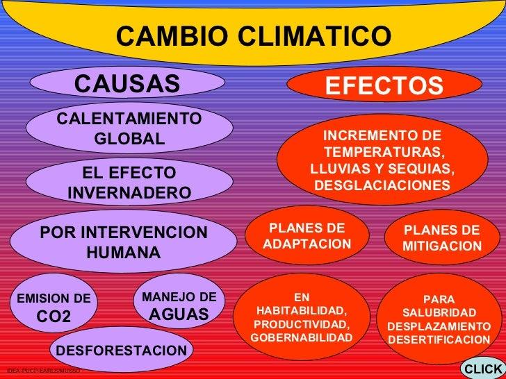 CAMBIO CLIMATICO CAUSAS EFECTOS CALENTAMIENTO GLOBAL INCREMENTO DE TEMPERATURAS, LLUVIAS Y SEQUIAS, DESGLACIACIONES POR IN...