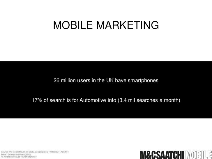 MOBILE MARKETING         26 million users in the UK have smartphones17% of search is for Automotive info (3.4 mil searches...