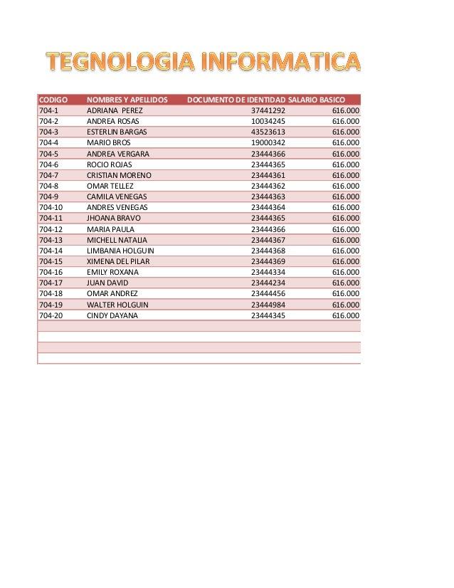 CODIGO  NOMBRES Y APELLIDOS  DOCUMENTO DE IDENTIDAD  SALARIO BASICO  704-1  ADRIANA PEREZ  37441292  616.000  704-2  ANDRE...