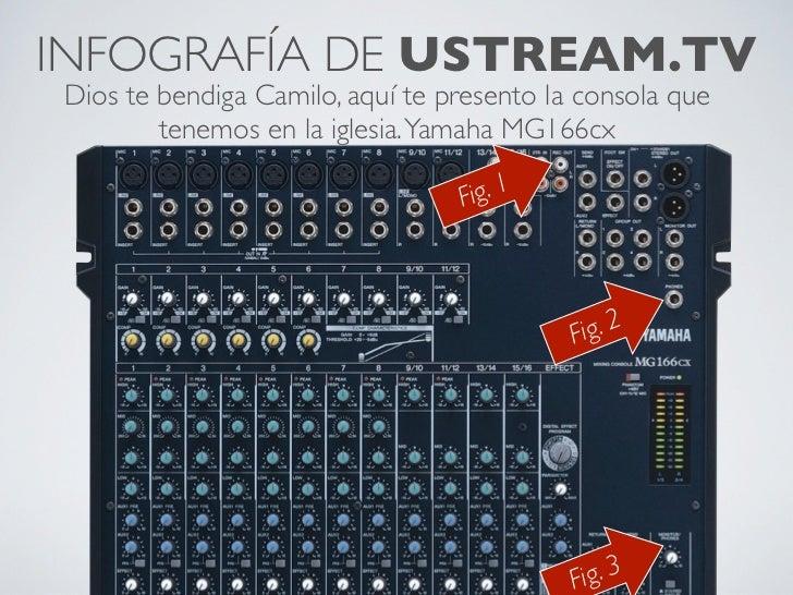 Camilo ustream