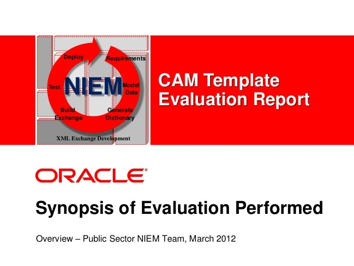 Deploy     Requirements  Test         NIEM           Model    <Insert Picture Here> Data                                  ...