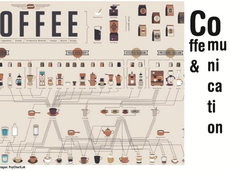 StarbucksDentro del mundo del café se puede decir que Starbucks es el mayor maestroen lo que a innovación, gestión de marc...