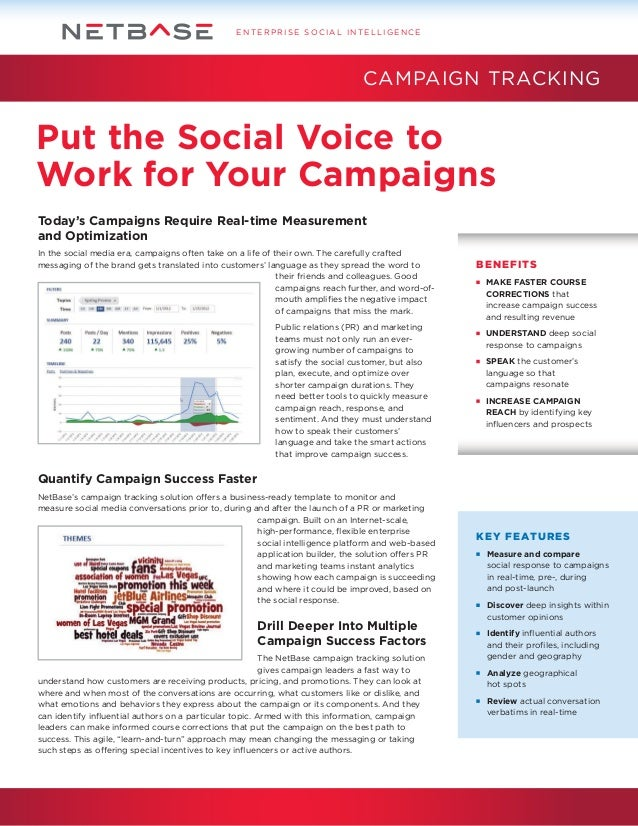 Campaign tracking solution