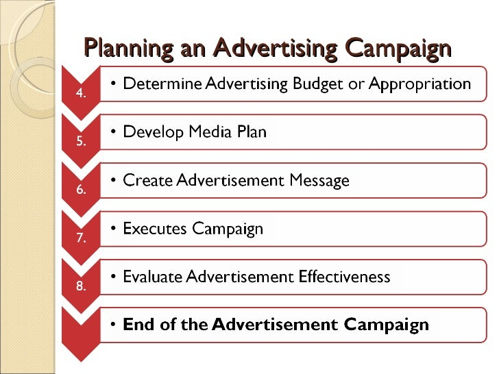 steps for advertising campaign essay example Want to win support for an issue, impact policy, inspire donors nonprofit campaigns rarely succeed without successful campaign planning learn how to plan a campaign.