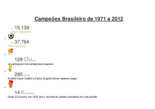 Campeões Brasileiro de 1971 a 2012         15.139      Jogos disputados         37.764    Gols marcados          129 c...