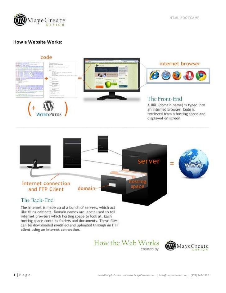 HTML BOOTCAMPHow a Website Works:1|Page                 Need help? Contact us:www.MayeCreate.com | info@mayecreate.com | (...