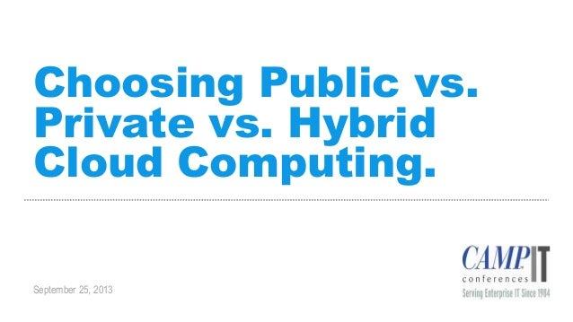 Choosing Public vs. Private vs. Hybrid Cloud Computing. Camp IT Conference September 25, 2013