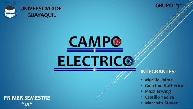 CAMPO ELECTRICO INTEGRANTES: • Murillo Jaime • Guachun Katherine • Plaza Erwing • Castillo Yadira • Merchán Steven UNIVERS...
