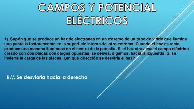 1). Supón que se produce un haz de electrones en un extremo de un tubo de vidrio que ilumina una pantalla fosforescente en...