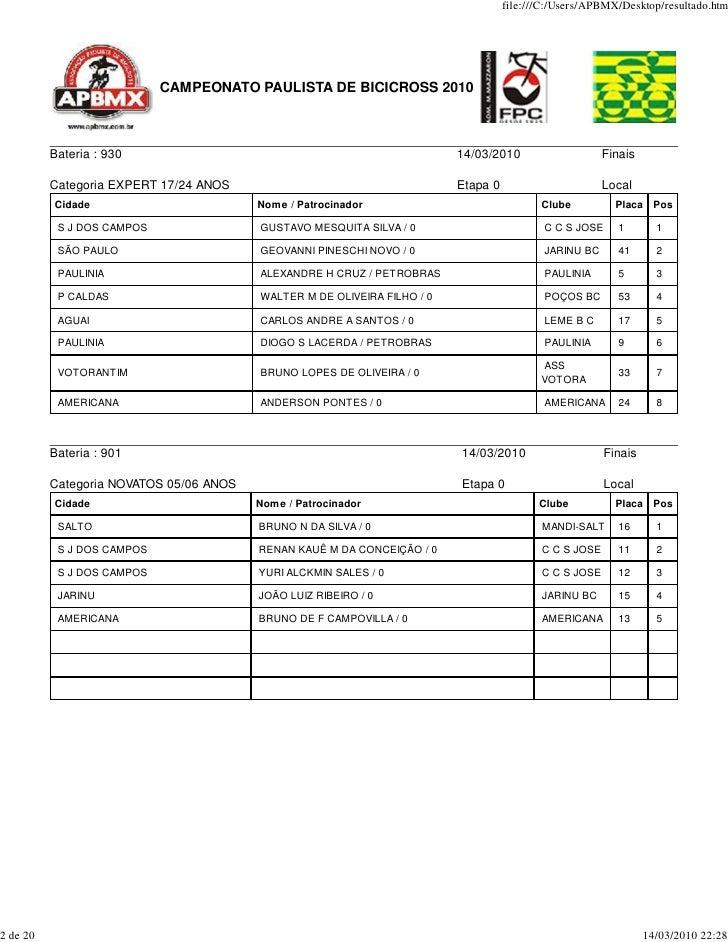 Campeonato Paulista bmx 1a etapa