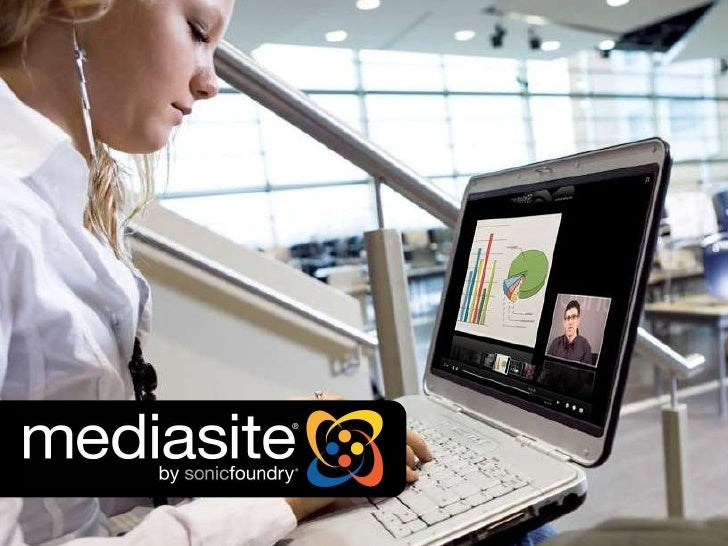 Who we are• Recognized world lecture capture market leader• 2000+ Mediasite customers• 750+ higher education customers• ~1...