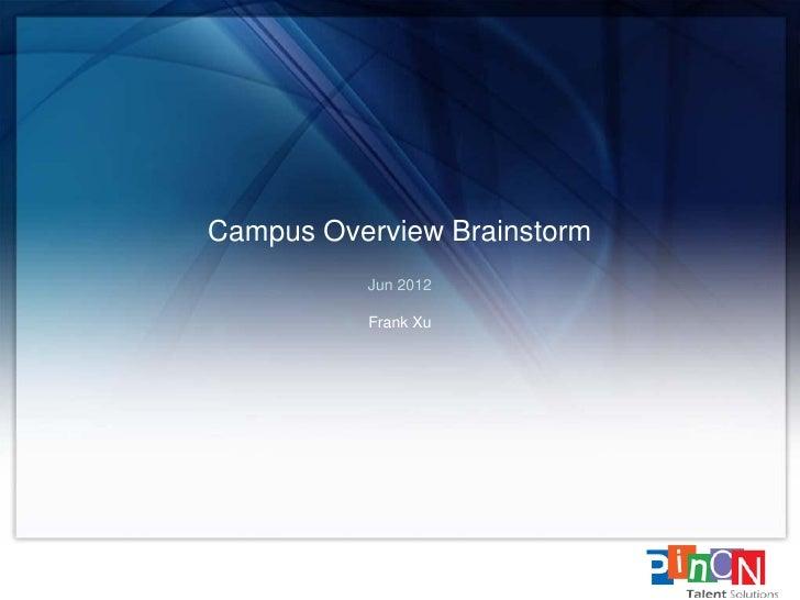 Campus Overview Brainstorm          Jun 2012          Frank Xu