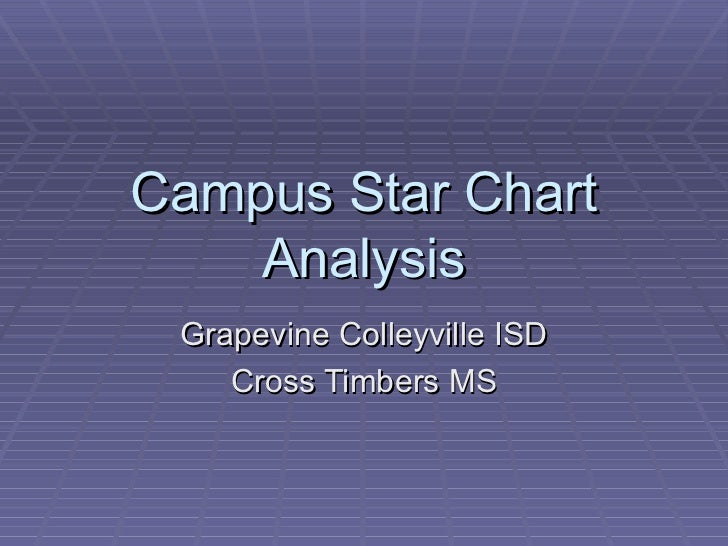 Campus Star Chart Analysis Grapevine Colleyville ISD Cross Timbers MS