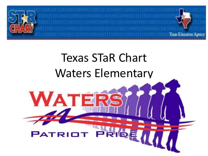 Texas STaR ChartWaters Elementary<br />Waters Elementary<br />
