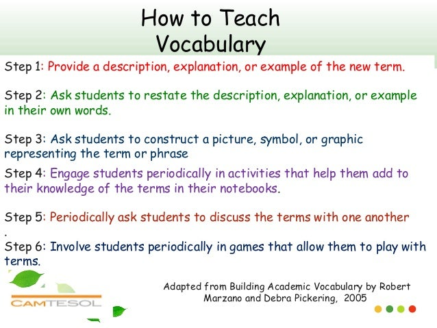Teaching vocabulary - Mind42: Free online mind mapping software