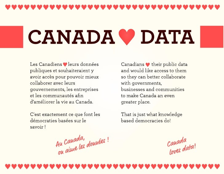 Canada Loved Data - Valentine (Back)
