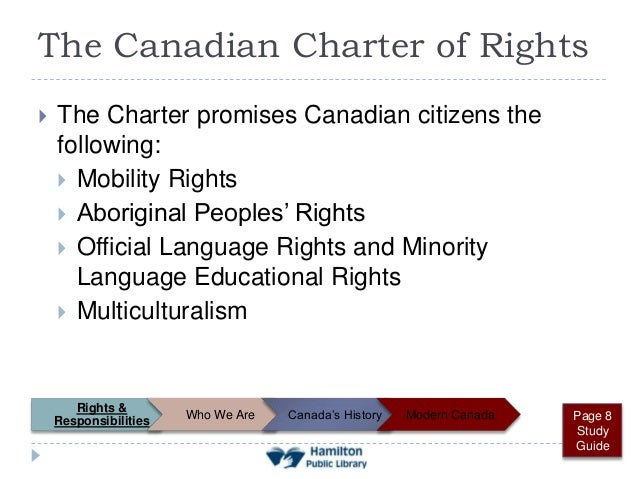 Language Rights in Canada Official Language Rights