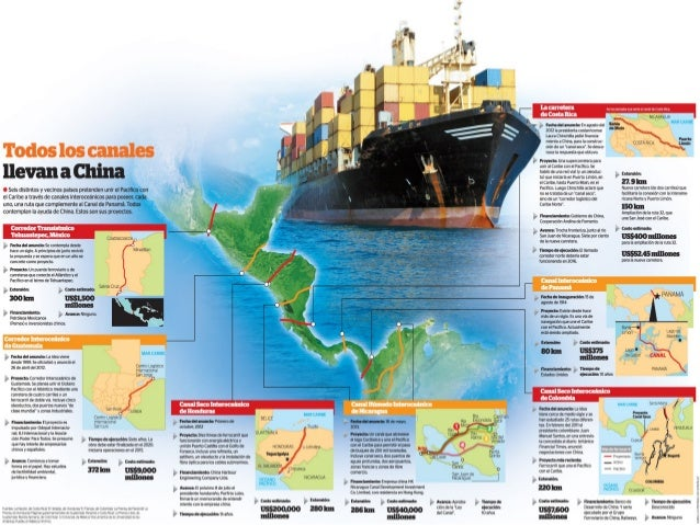 Canales interoceánicos en Centroamérica