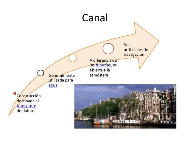 Canal Construcción destinada al transporte de fluidos Generalmente utilizada para agua A diferencia de las tuberías, es ab...