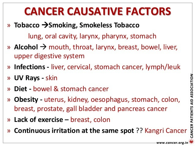 Importance of smoking awareness?
