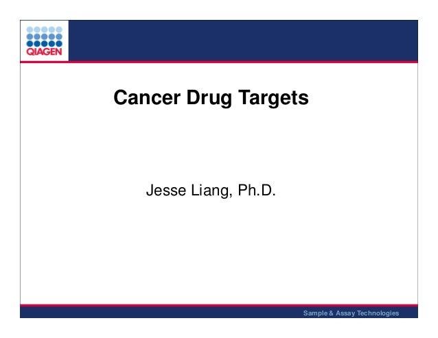 Cancer Drug Targets  Jesse Liang, Ph.D.  1 Sample & Assay Technologies