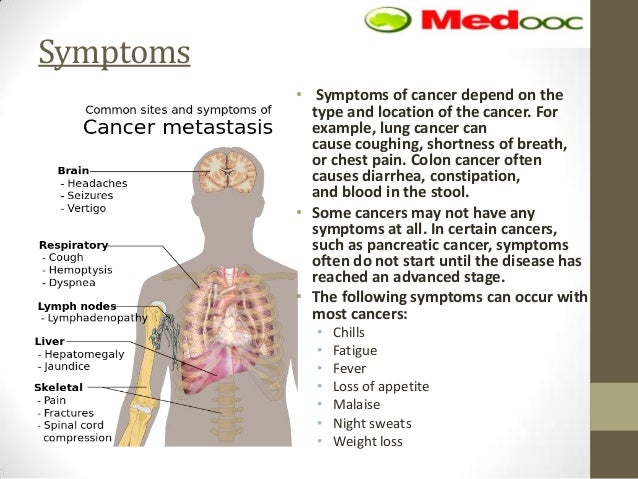 Cancer Symptoms And Treatment