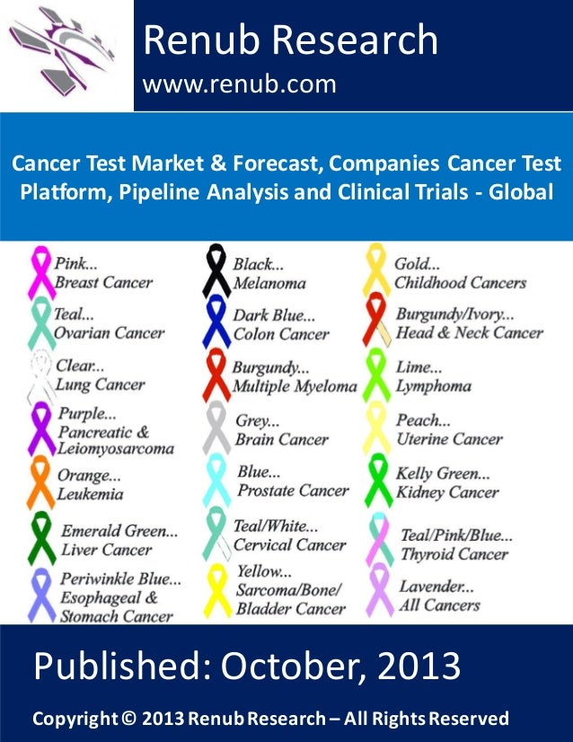 Renub Research www.renub.com Cancer Test Market & Forecast, Companies Cancer Test Platform, Pipeline Analysis and Clinical...