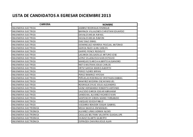 Lista de candidatos a egresar DIC 2013
