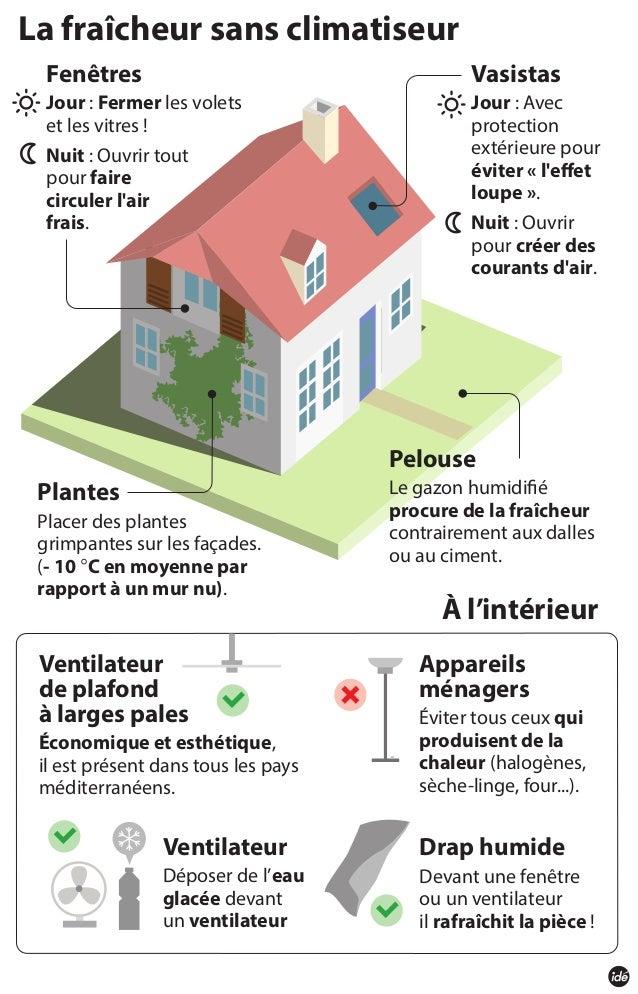 Canicule comment garder_sa_maison_20705_pdf_c