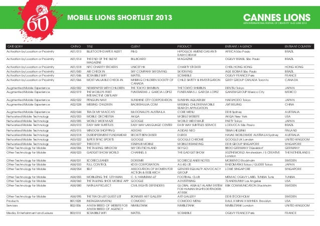 MOBILE LIONS SHORTLIST 2013CATEGORY CATNO TITLE CLIENT PRODUCT ENTRANT / AGENCY ENTRANT COUNTRYActivation by Location or P...