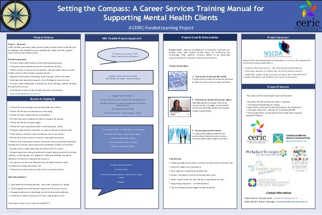 Cannexus Setting the Compass: A Career Services Training Manual for Supporting Mental Health Clientsposterboard