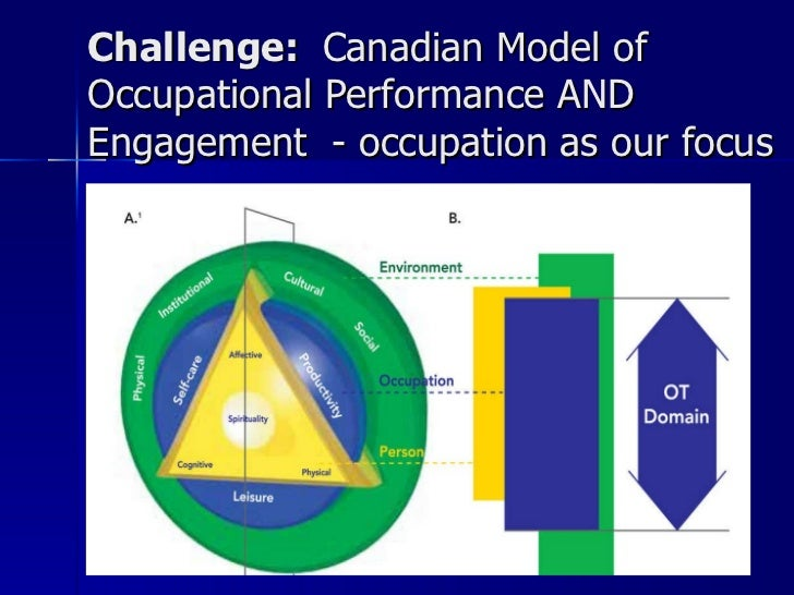 canadian model of occupational performance The focus of this thesis was to understand the influence of a conceptual model of practice upon occupational therapists in a british health and social care setting.