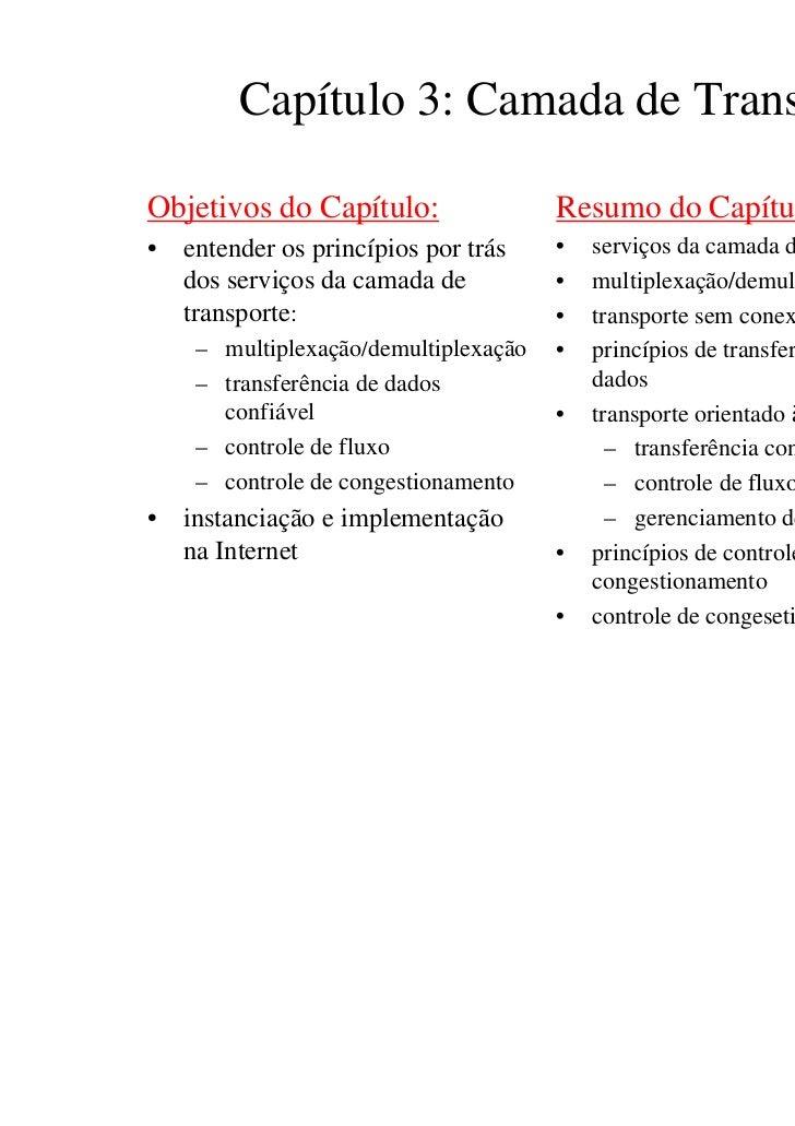 Capítulo 3: Camada de TransporteObjetivos do Capítulo:                 Resumo do Capítulo:•   entender os princípios por t...