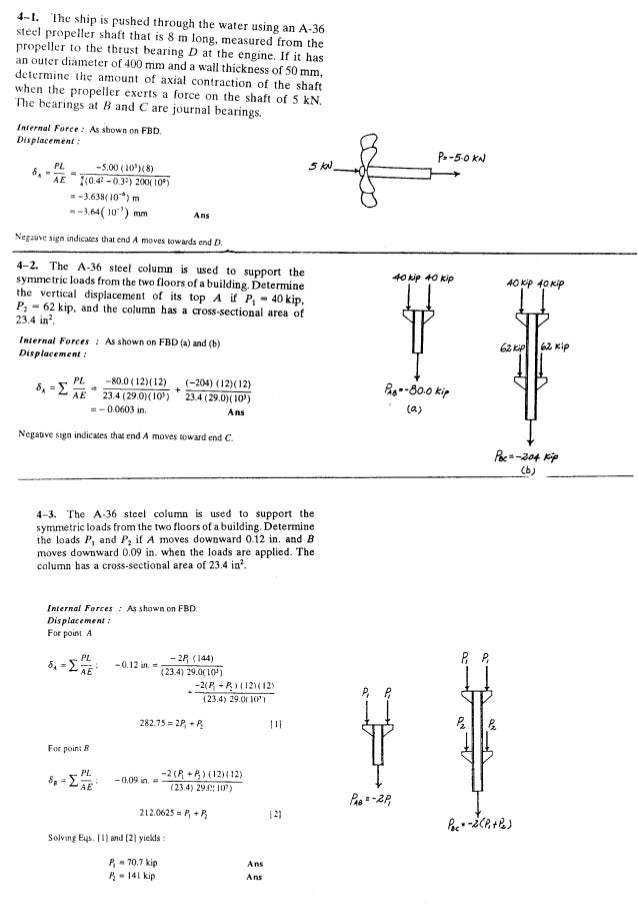 Resistência dos Materiais - Hibbeler 5ª Ed.Cap04 - Exercícios resolvidos