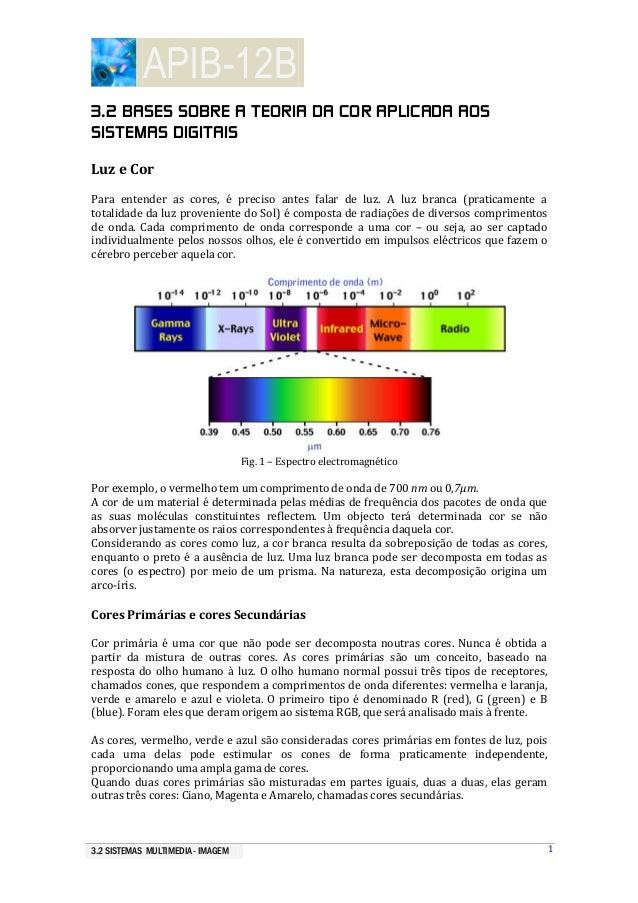 APIB-12B 3.2 SISTEMAS MULTIMEDIA - IMAGEM 1 3.2 BASES SOBRE A TEORIA DA COR APLICADA AOS SISTEMAS DIGITAIS Luz e Cor Para ...