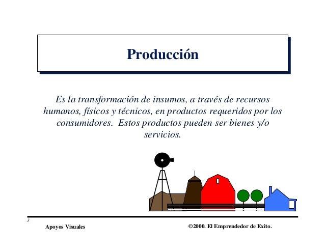 Apoyos Visuales ©2000. El Emprendedor de Exito. ProducciónProducción Es la transformación de insumos, a través de recursos...