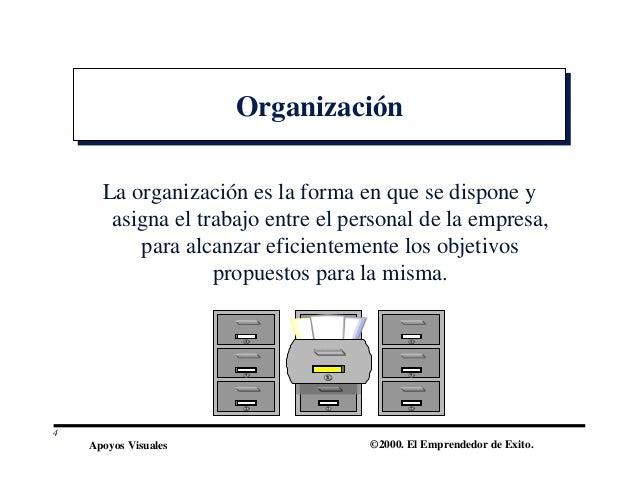 Apoyos Visuales ©2000. El Emprendedor de Exito. OrganizaciónOrganización La organización es la forma en que se dispone y a...