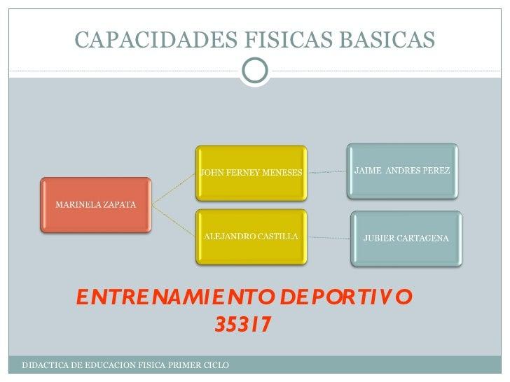 CAPACIDADES FISICAS BASICAS DIDACTICA DE EDUCACION FISICA PRIMER CICLO ENTRENAMIENTO DEPORTIVO 35317