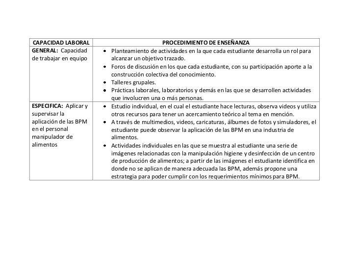 CAPACIDAD LABORALPROCEDIMIENTO DE ENSEÑANZAGENERAL:  Capacidad de trabajar en equipoPlanteamiento de actividades en la que...