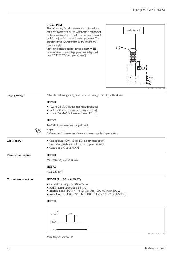 FMI51 ENDRESS HAUSER PDF DOWNLOAD