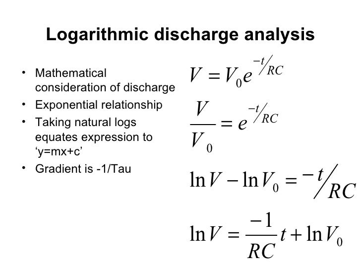 physics a2 coursework capacitors Episode 129: discharge of a capacitor starting from the underlying physics the previous experiment you will have to lead your pupils carefully through an argument which will call on ideas about capacitors and about electrical circuits.