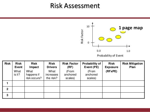 pess com lab risk assessment Lab safety and risk assessments lab safety and risk assessments  risk assessments risk assessment is a careful examination of the premises, processes and work.