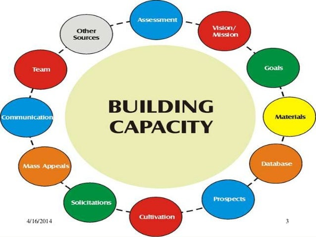 Collaborative Teaching Define ~ Capacity building through collaborative effort in formal
